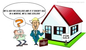 Objective selling price